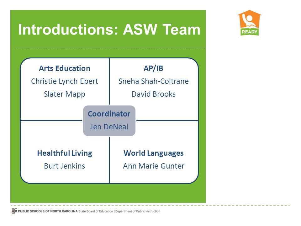 Introductions: ASW Team