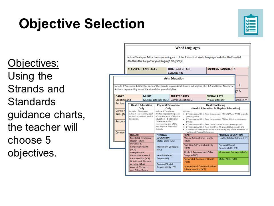 Objective Selection Objectives: