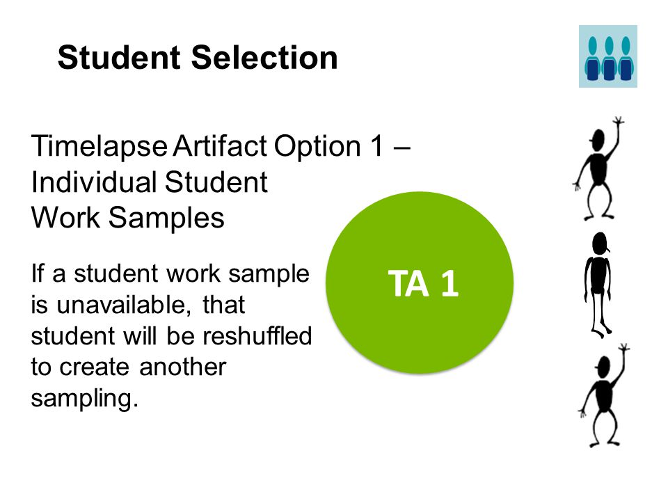 Student Selection Timelapse Artifact Option 1 – Individual Student Work Samples. If a student work sample is unavailable, that.