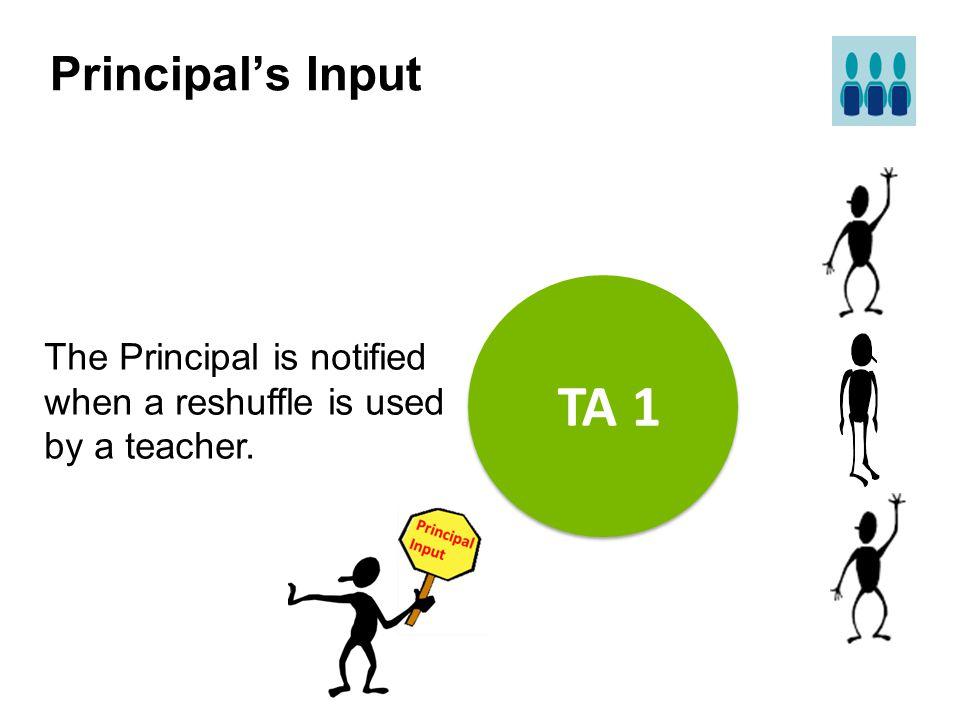 TA 1 Principal's Input The Principal is notified
