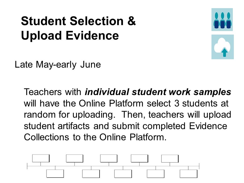 Student Selection & Upload Evidence