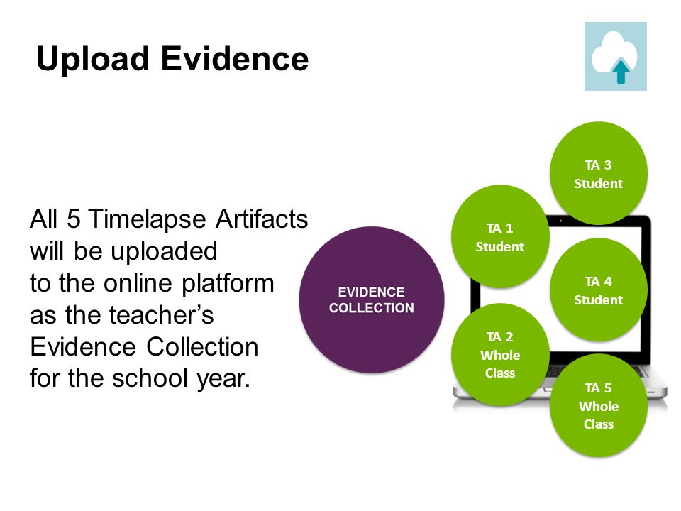 Upload Evidence TA 3. Student. TA 1 Student.