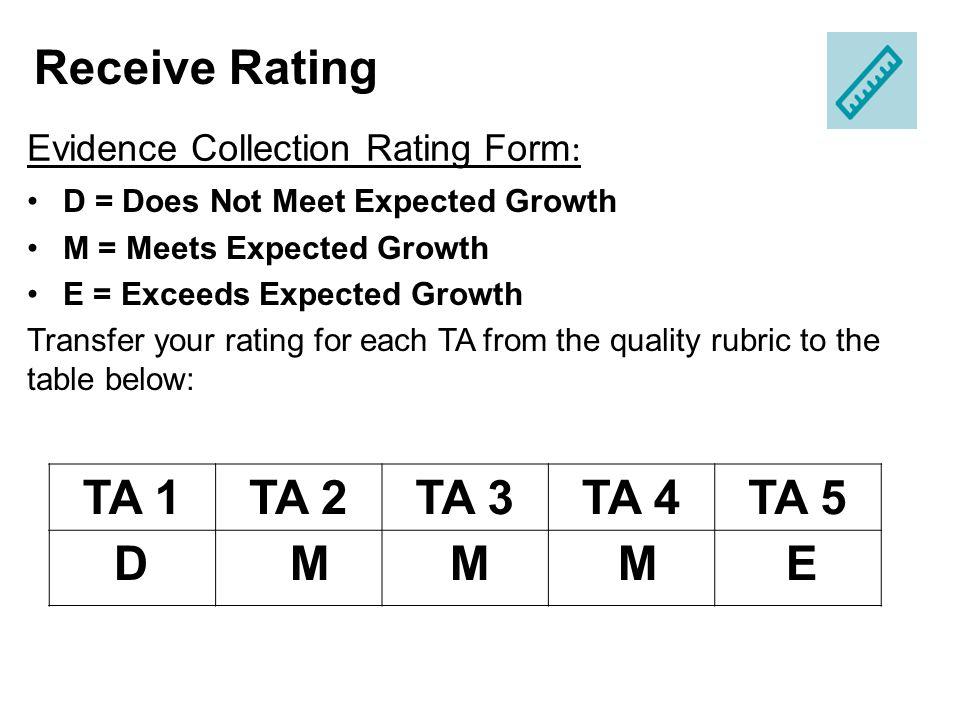 Receive Rating TA 1 TA 2 TA 3 TA 4 TA 5 D M M M E