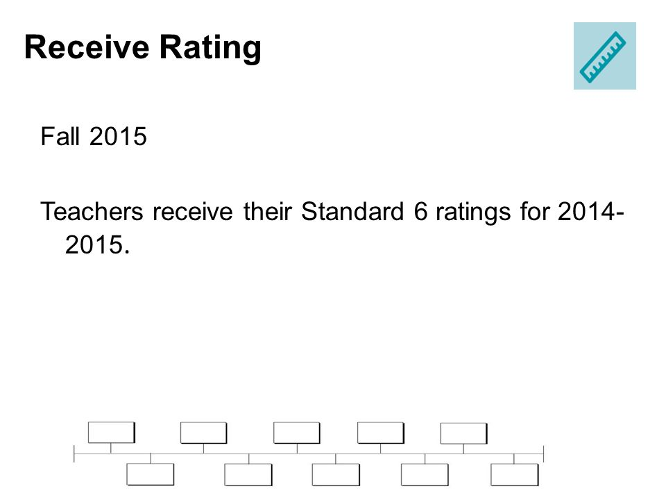 Receive Rating Fall 2015 Teachers receive their Standard 6 ratings for 2014-2015.