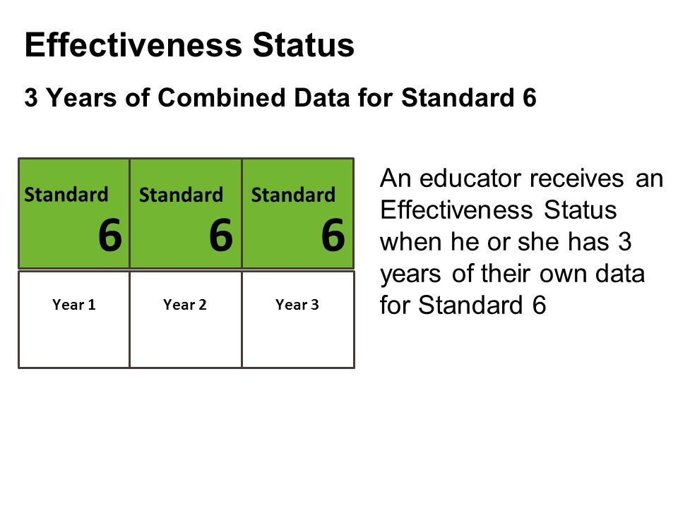 6 Effectiveness Status 3 Years of Combined Data for Standard 6