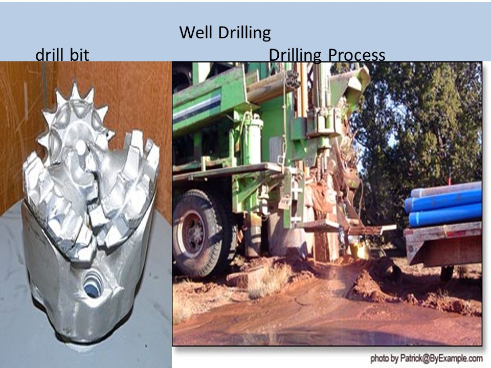 Well Drilling drill bit Drilling Process