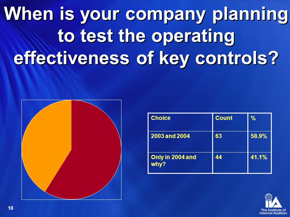When is your company planning to test the operating effectiveness of key controls