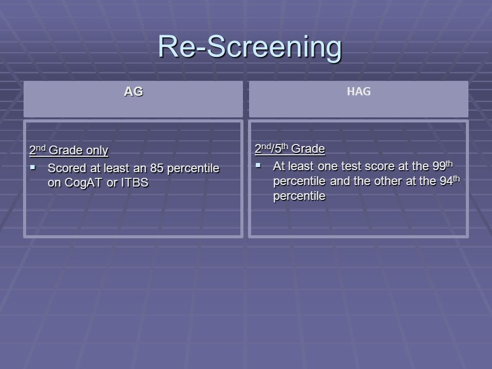 Re-Screening AG HAG 2nd Grade only 2nd/5th Grade