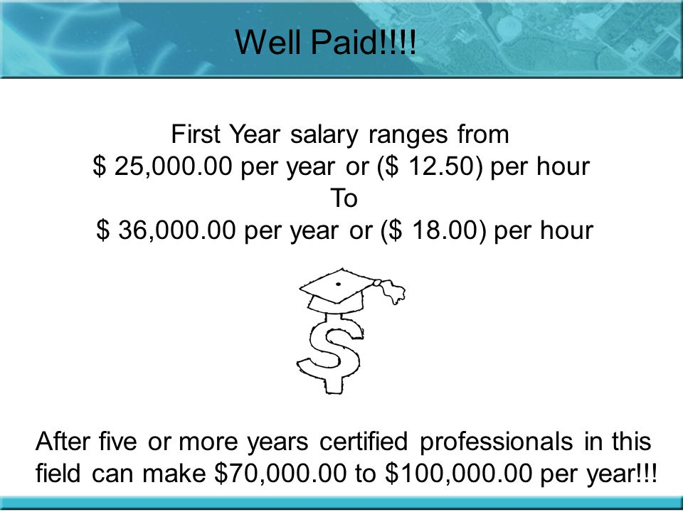 Well Paid!!!! First Year salary ranges from