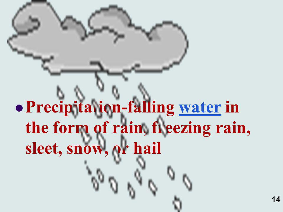 Precipitation-falling water in the form of rain, freezing rain, sleet, snow, or hail