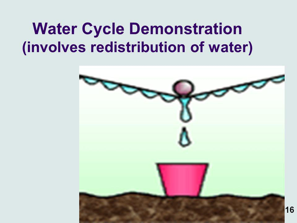 Water Cycle Demonstration (involves redistribution of water)