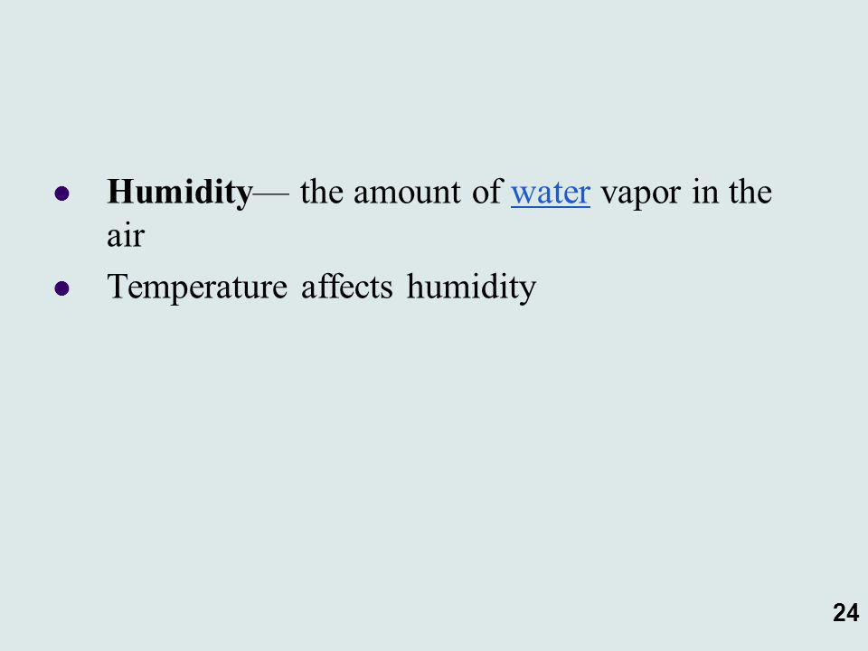 Humidity— the amount of water vapor in the air