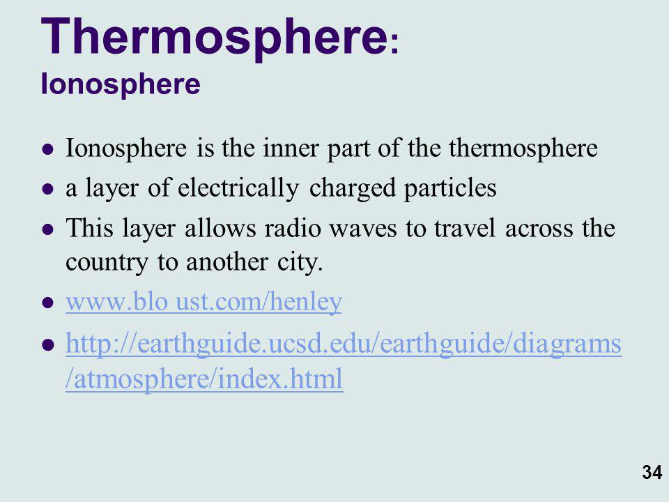 Thermosphere: Ionosphere