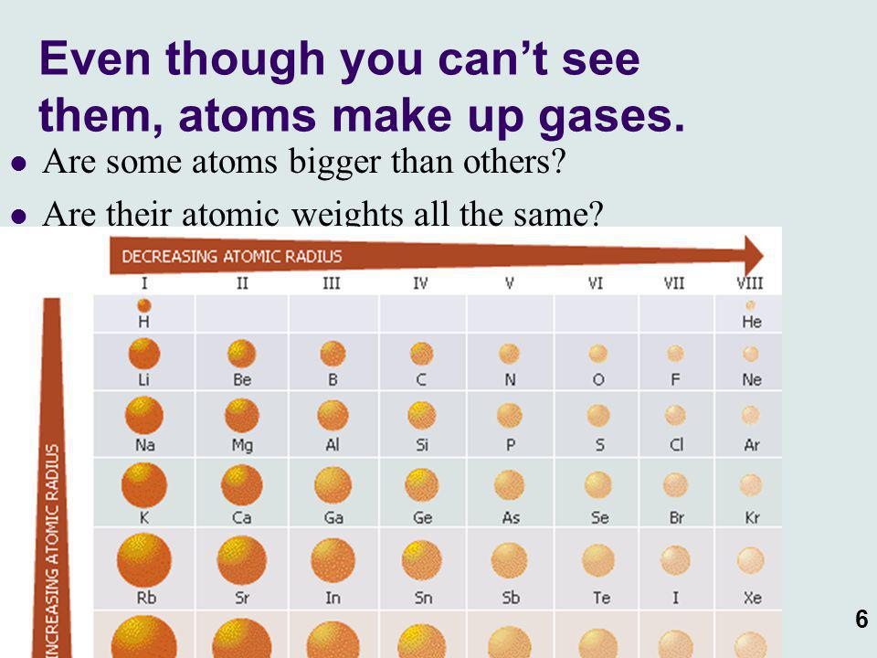 Even though you can't see them, atoms make up gases.