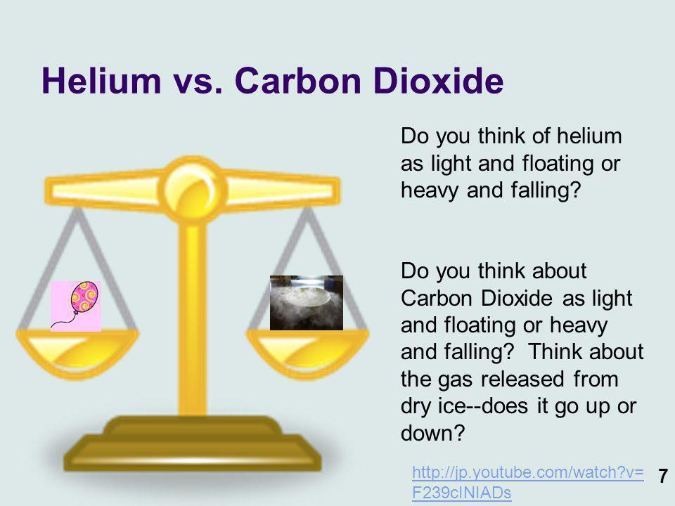 Helium vs. Carbon Dioxide