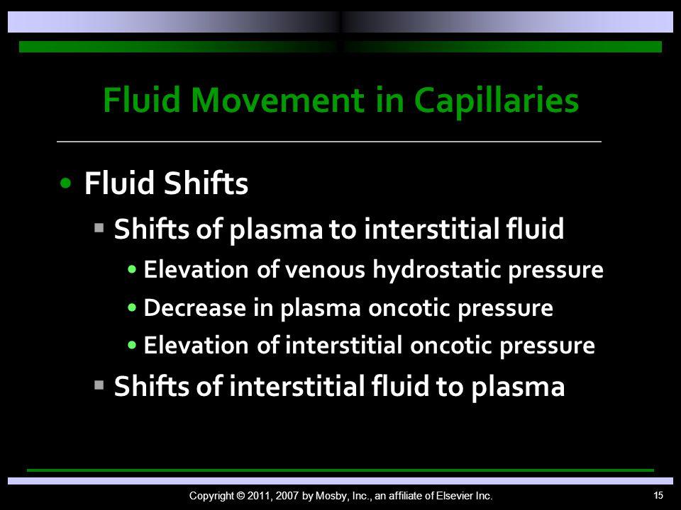 Fluid Movement in Capillaries