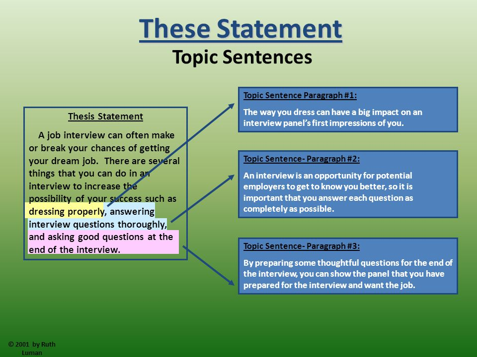 These Statement Topic Sentences Thesis Statement
