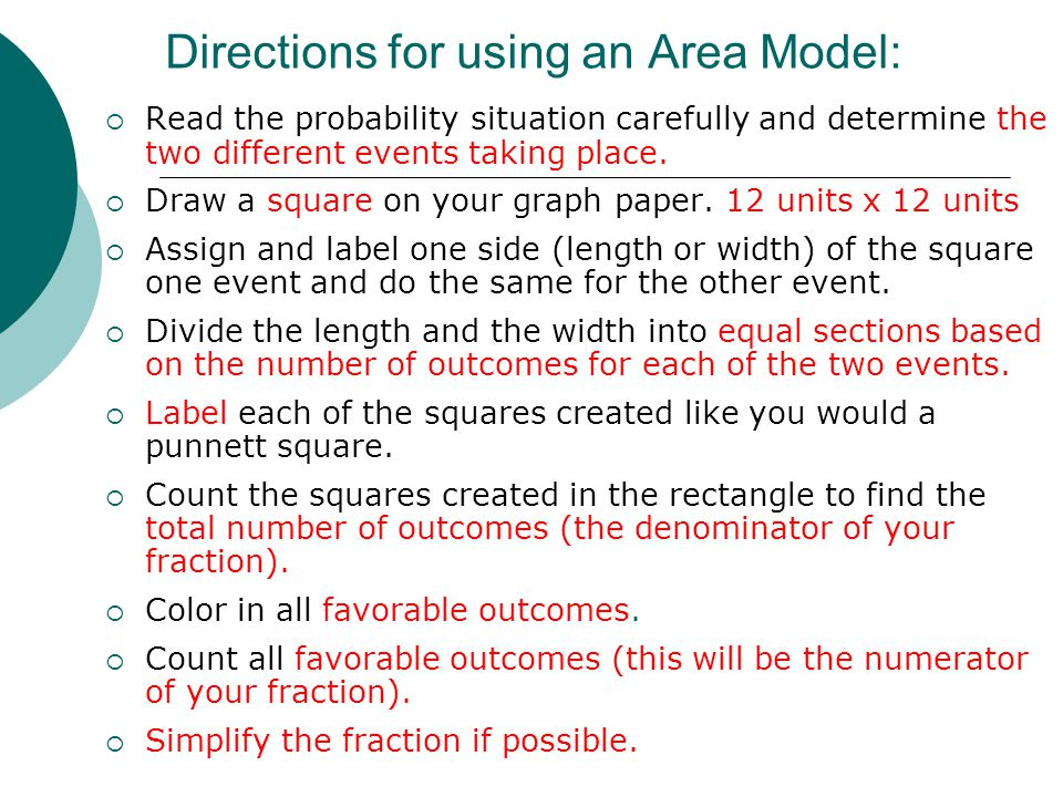 Directions for using an Area Model: