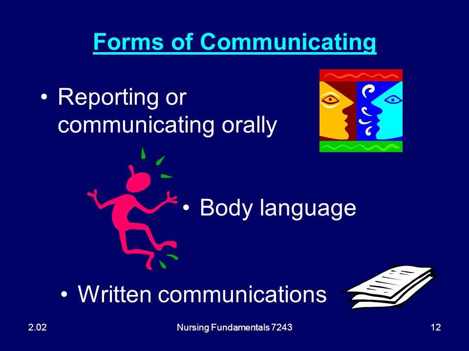 Forms of Communicating