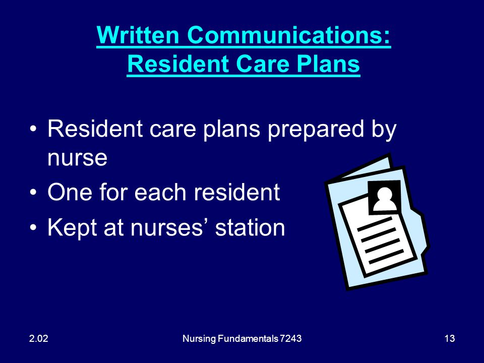 Written Communications: Resident Care Plans