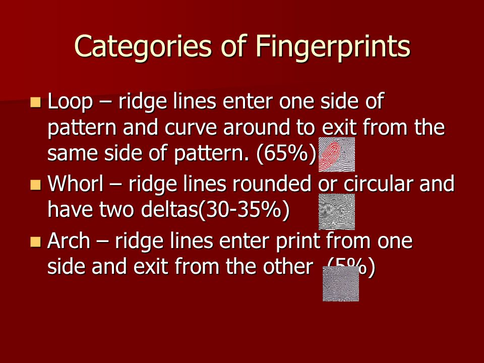 Categories of Fingerprints
