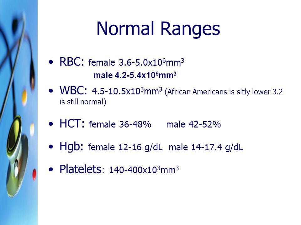 Normal Ranges RBC: female 3.6-5.0x106mm3