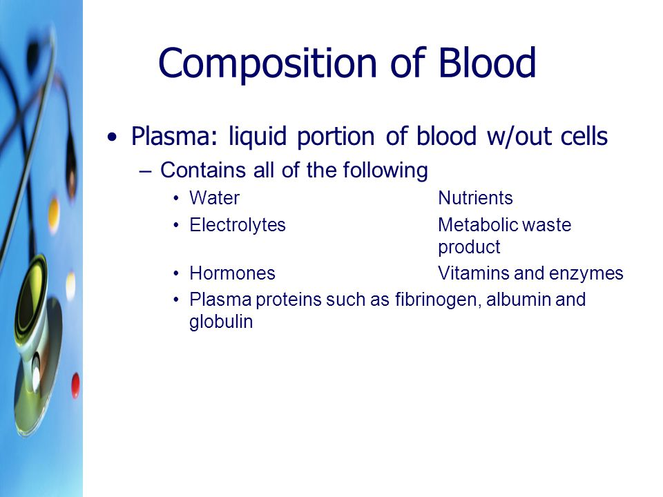 Composition of Blood Plasma: liquid portion of blood w/out cells