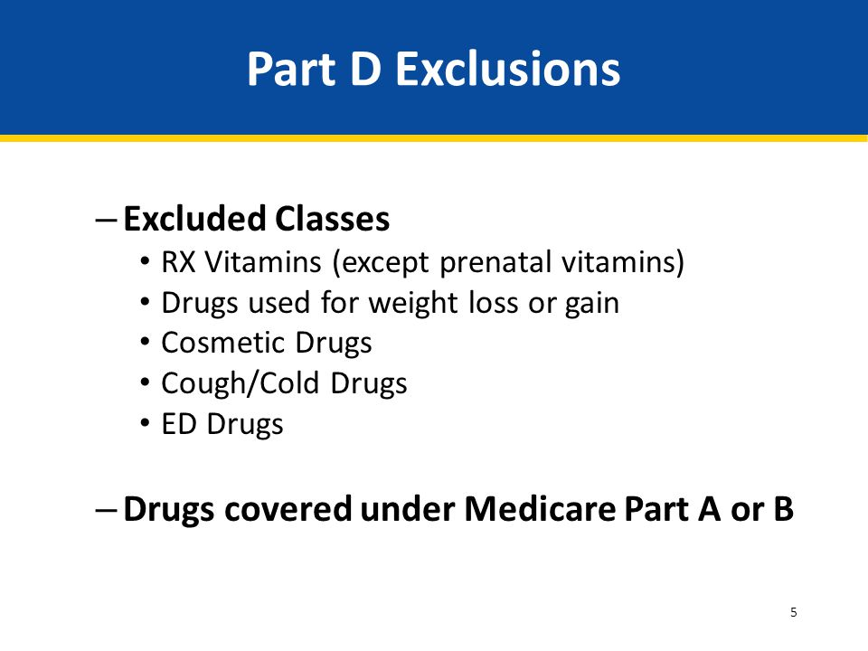 Part D Exclusions Excluded Classes