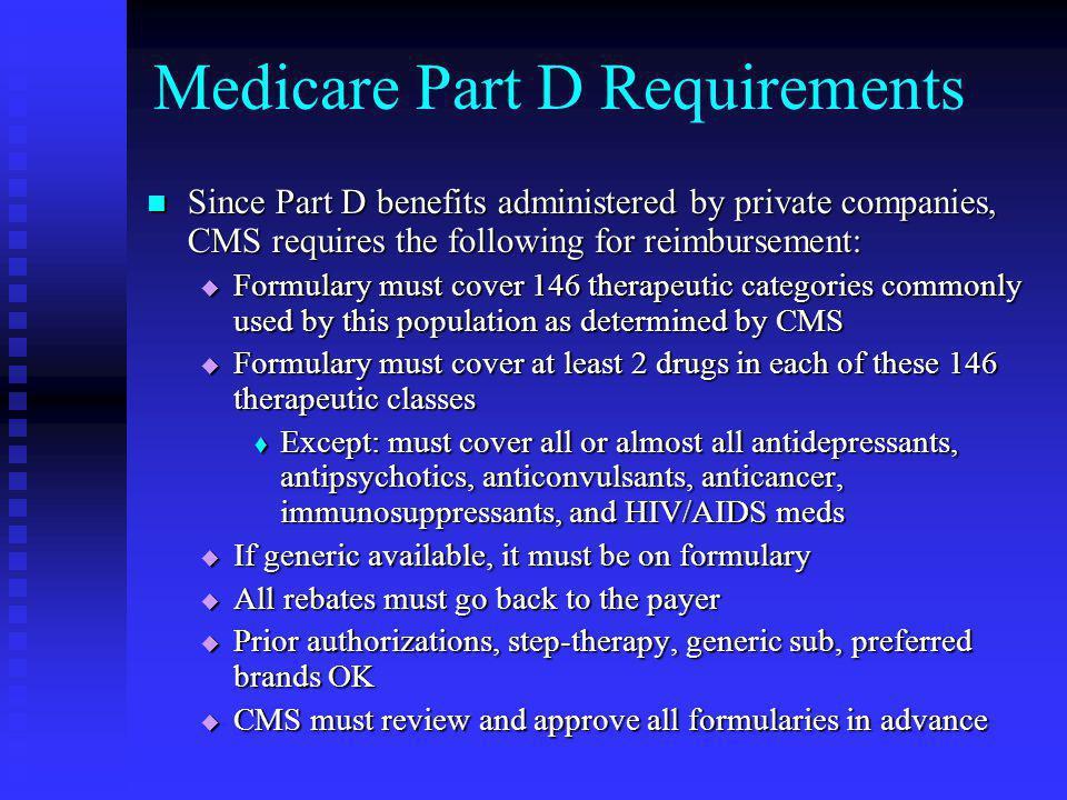 Medicare Part D Requirements