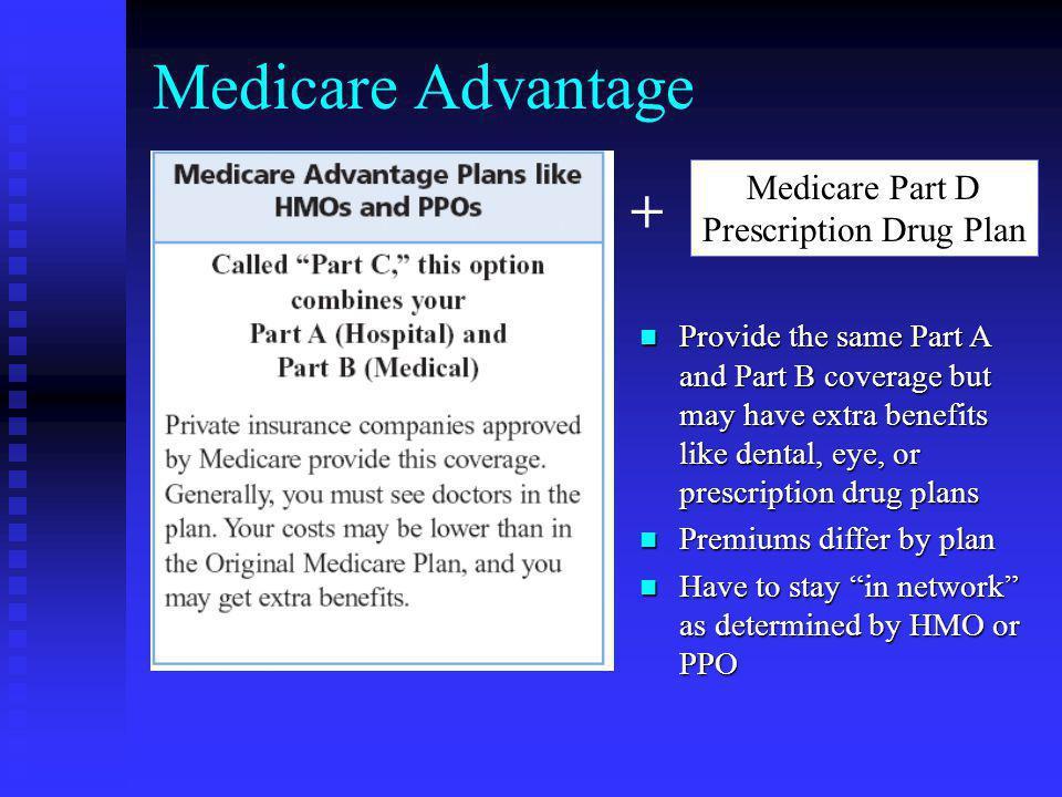 Prescription Drug Plan