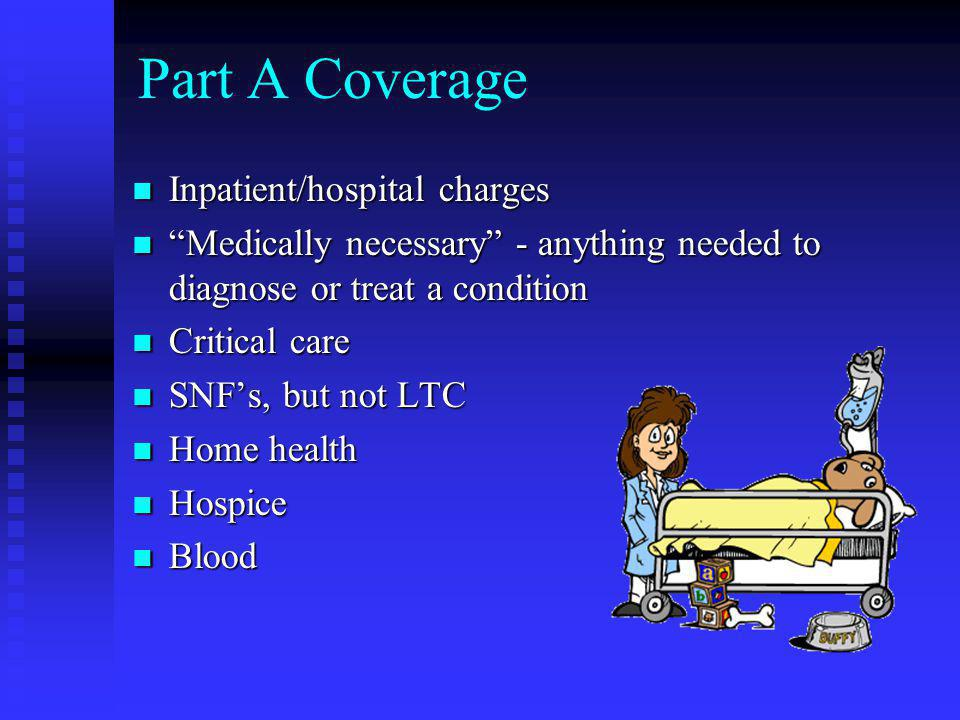 Part A Coverage Inpatient/hospital charges
