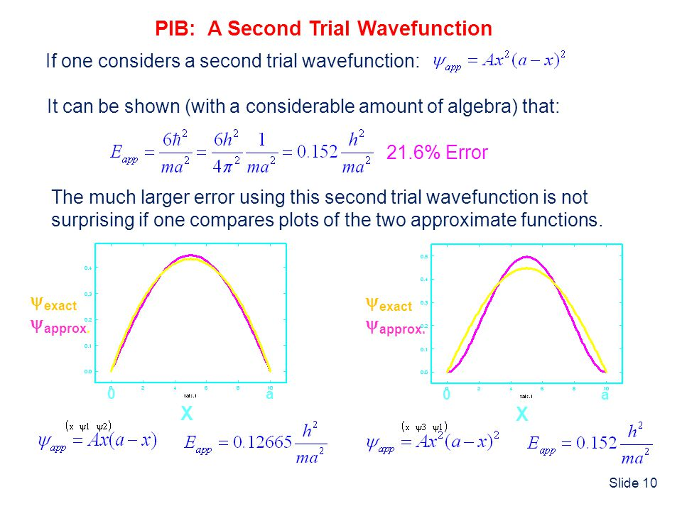 PIB: A Second Trial Wavefunction