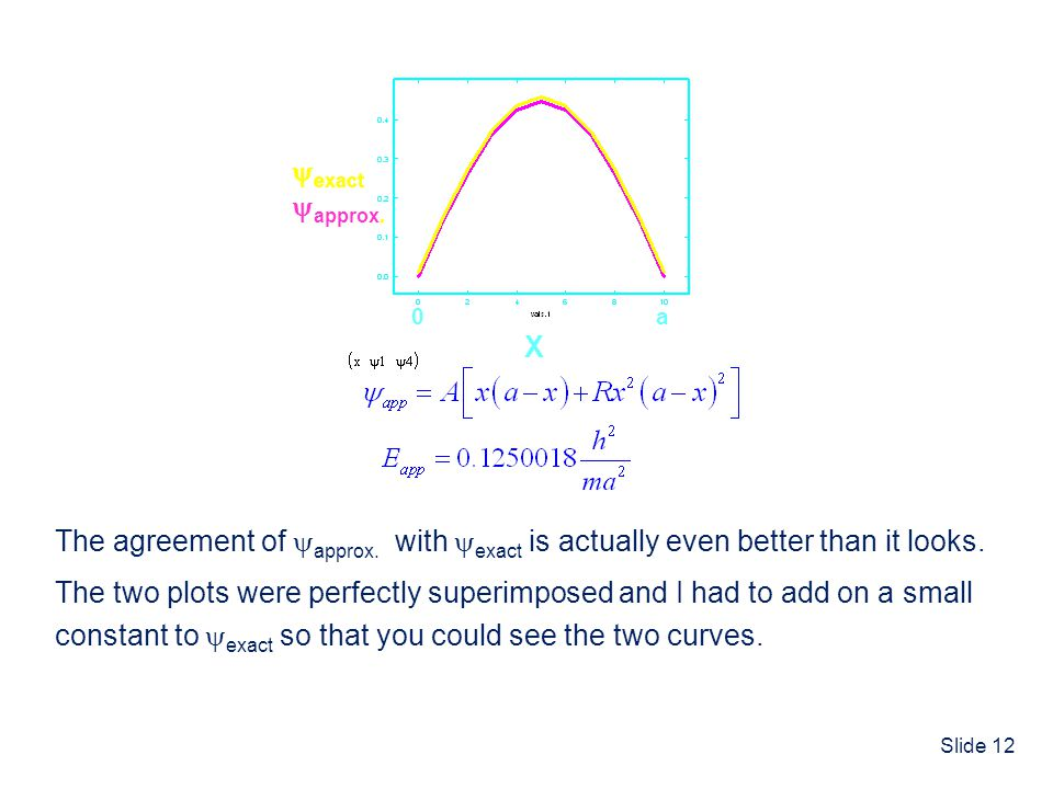 The two plots were perfectly superimposed and I had to add on a small