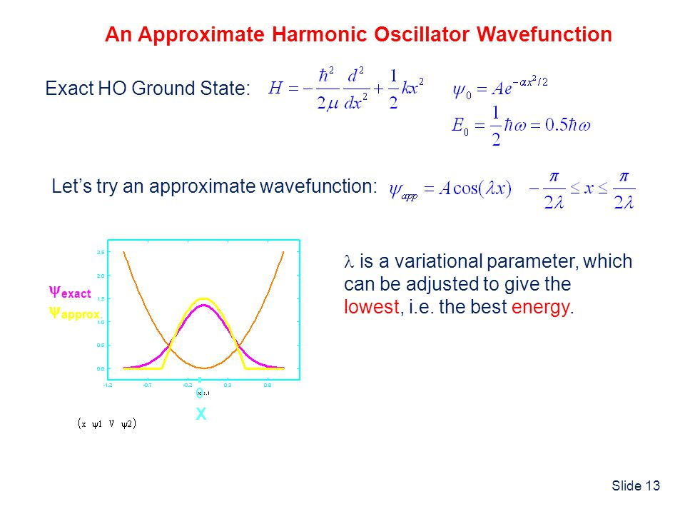 An Approximate Harmonic Oscillator Wavefunction