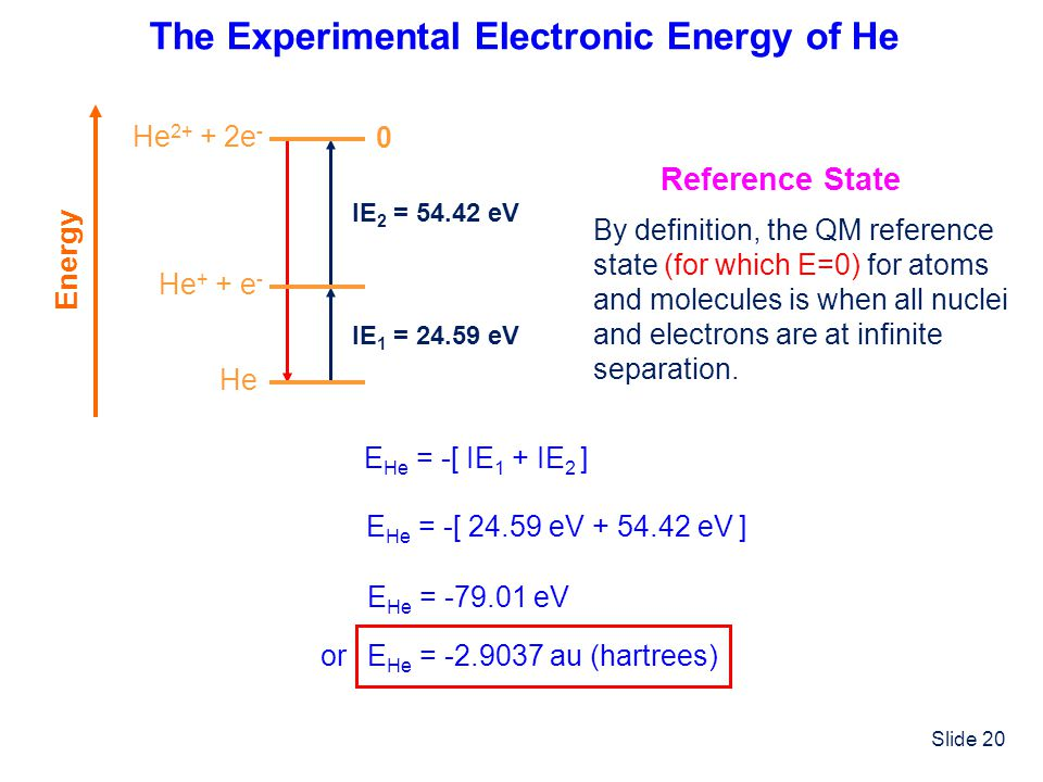 The Experimental Electronic Energy of He