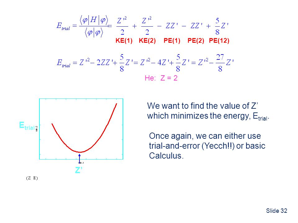 We want to find the value of Z' which minimizes the energy, Etrial.