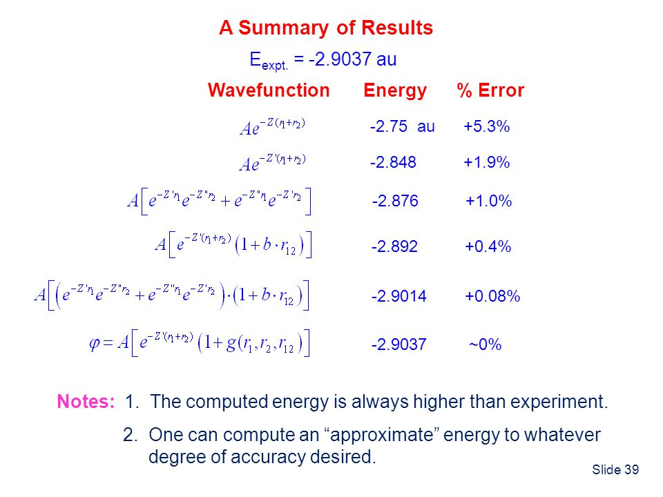 A Summary of Results Eexpt. = -2.9037 au Wavefunction Energy % Error