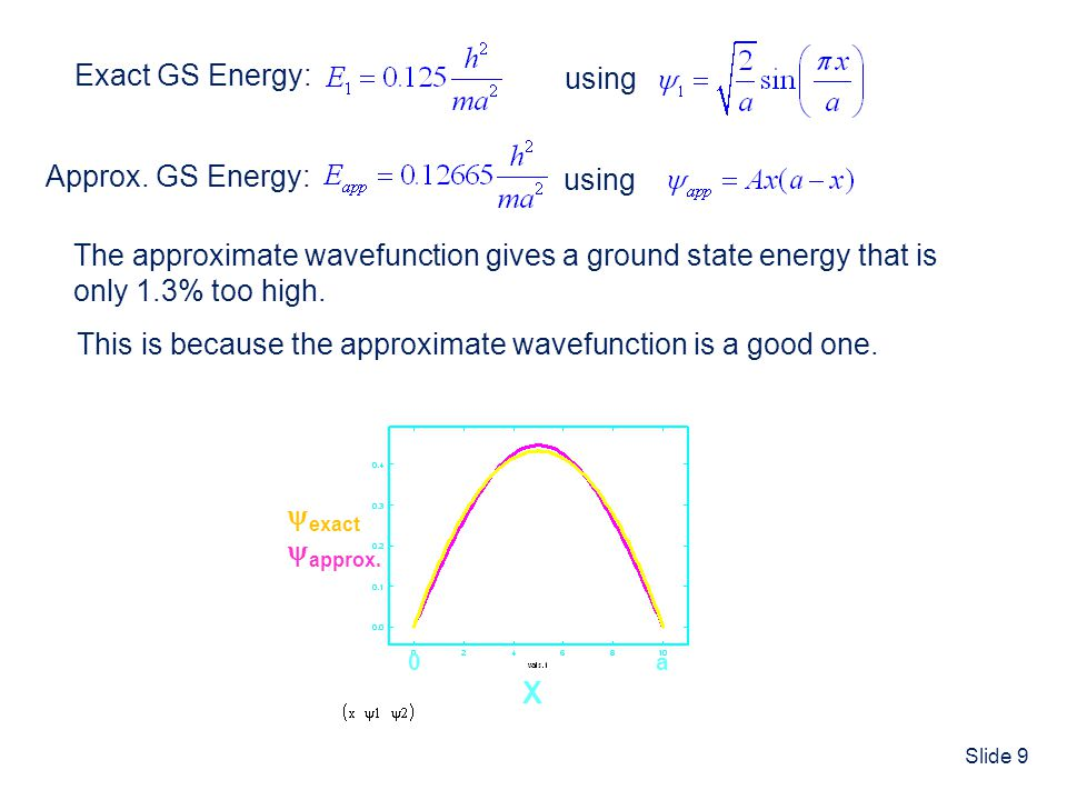 The approximate wavefunction gives a ground state energy that is