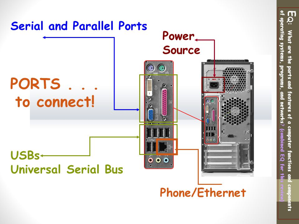 PORTS . . . to connect! Serial and Parallel Ports Power Source