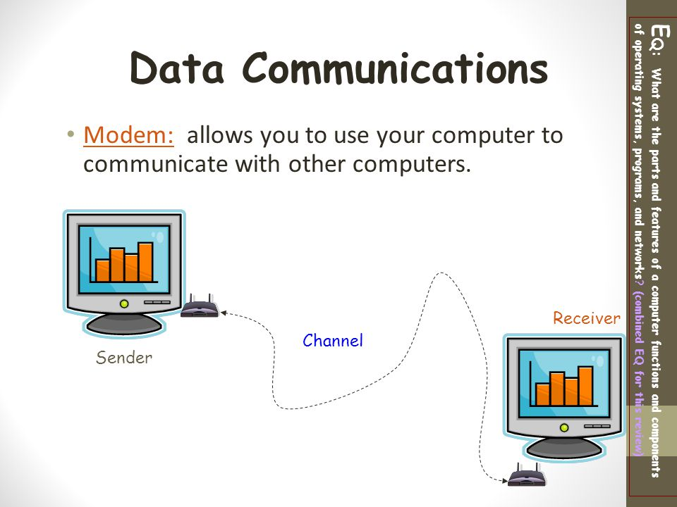 Data Communications Modem: allows you to use your computer to communicate with other computers.