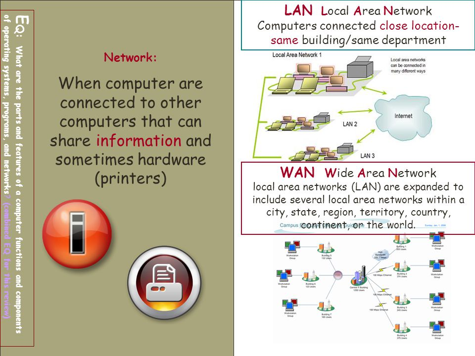 LAN Local Area Network Computers connected close location-same building/same department