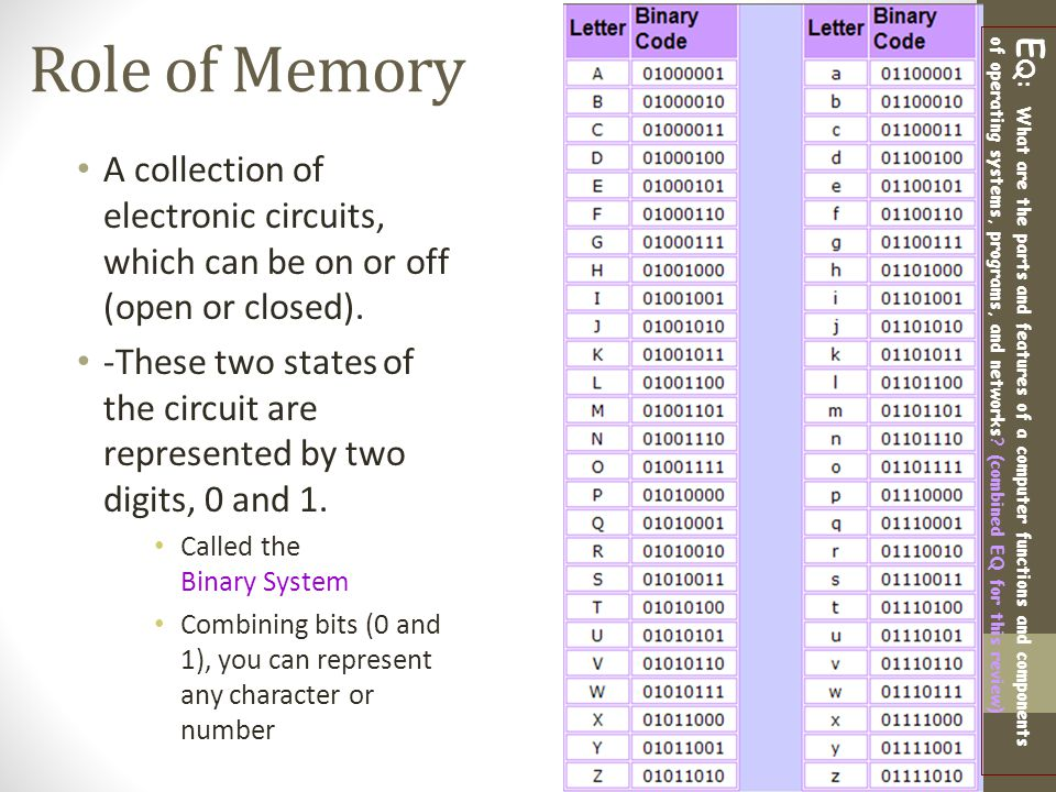 Role of Memory A collection of electronic circuits, which can be on or off (open or closed).