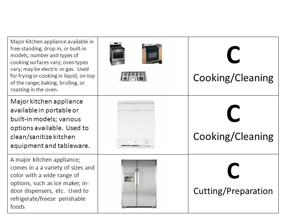 C C C Cooking/Cleaning Cooking/Cleaning Cutting/Preparation