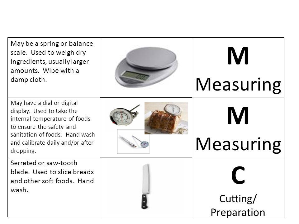 M M C Measuring Measuring Cutting/ Preparation