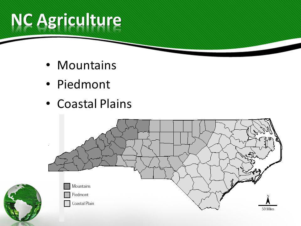 NC Agriculture Mountains Piedmont Coastal Plains