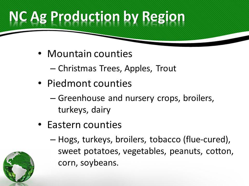 NC Ag Production by Region