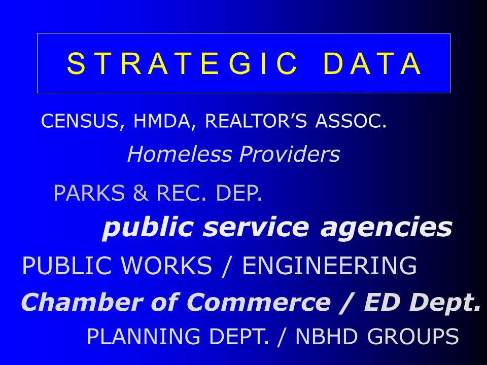 S T R A T E G I C D A T A public service agencies