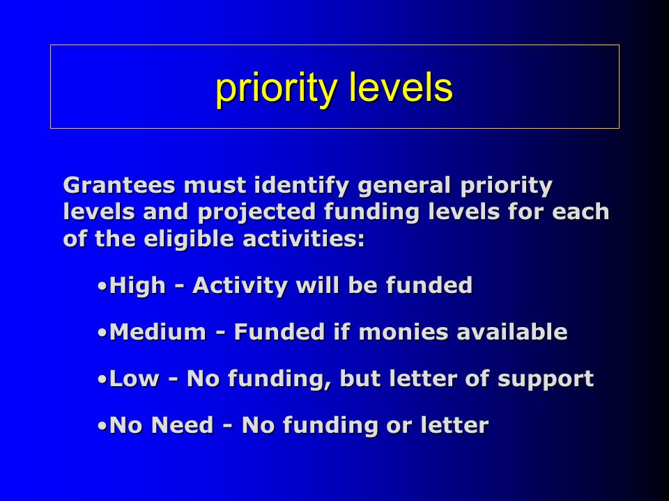 priority levels Grantees must identify general priority levels and projected funding levels for each of the eligible activities: