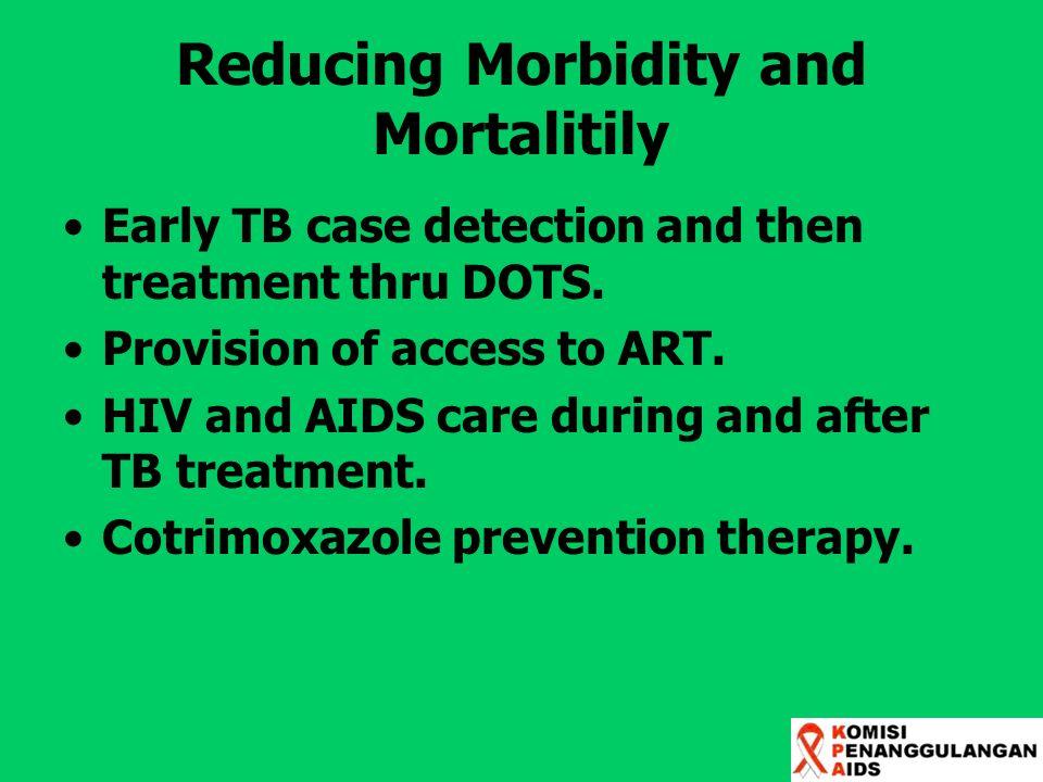 Reducing Morbidity and Mortalitily