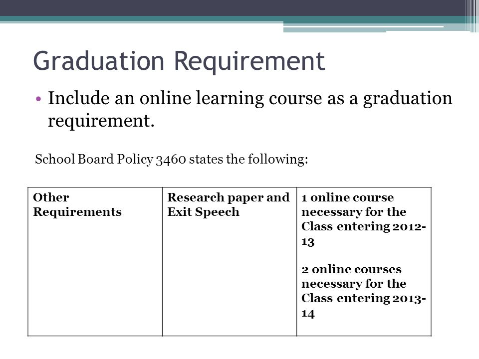 Graduation Requirement